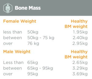 Bone mass Tanita
