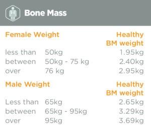 Bone mass Tanita